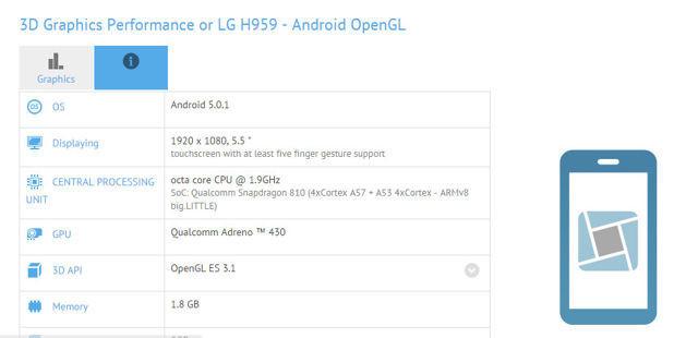 LG H959 Terdeteksi di GFXBench