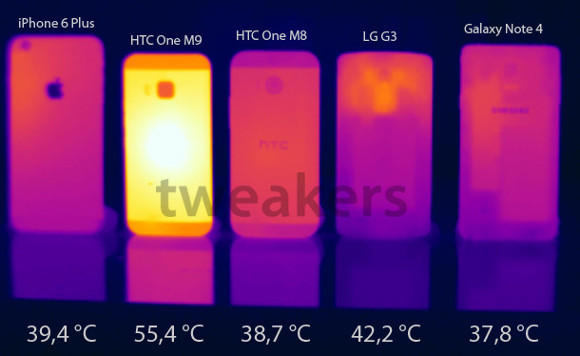 Uji Coba Panas HTC One M9