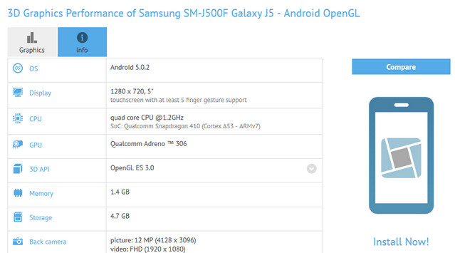 Samsung Galaxy J5 GFXBench