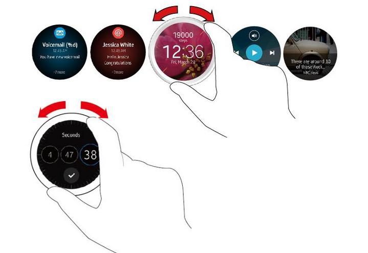 Bezel berputar Samsung Gear A