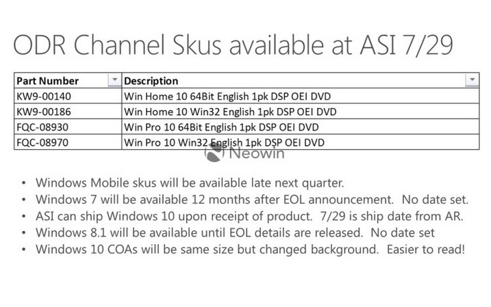 Windows 10 Mobile SKU