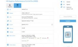 Spesifikasi LG G4 Pro Terungkap Lewat GFXBench
