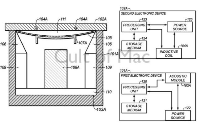 Apple Patenkan Charger Nirkabel Tanpa Hardware