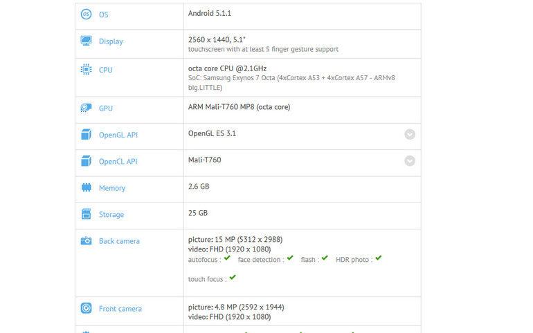 Blackberry Passport Versi Android atau Blackberry Vienna Mungkin Pakai Chipset Exynos 7420