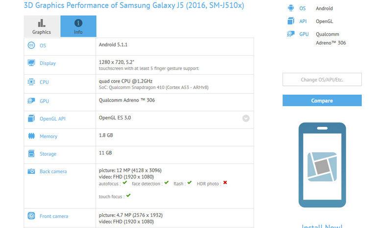 Spesifikasi Samsung Galaxy J5 (2016) Terungkap Oleh GFXBench