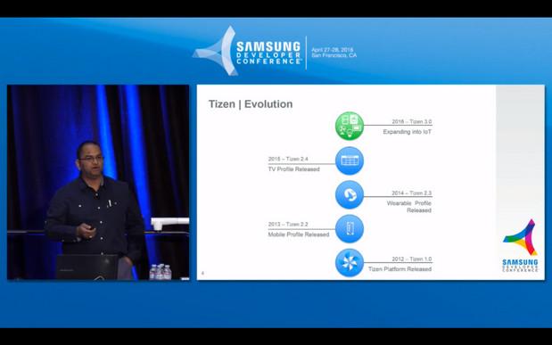 Samsung Ungkap Tizen 3.0 September Mendatang