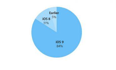 iOS 9 Telah Diadopsi 84% iDevice