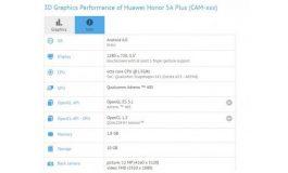 Huawei Honor 5A Plus Nongol di Situs Benchmark