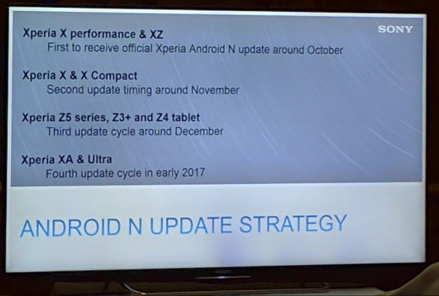 sony-xperia-xz-terima-update-android-nougat-bulan-depan
