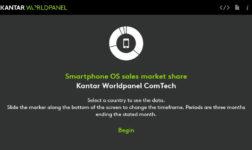 Android Gulingkan iOS di China, iOS Masih Nomor Satu di Jepang