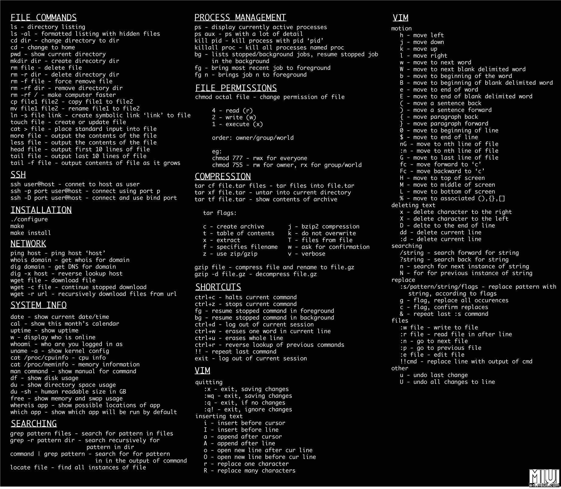 Cara Menggunakan Terminal Emulator di HP Android (Kode Dasar yang Biasa Digunakan) Dalam