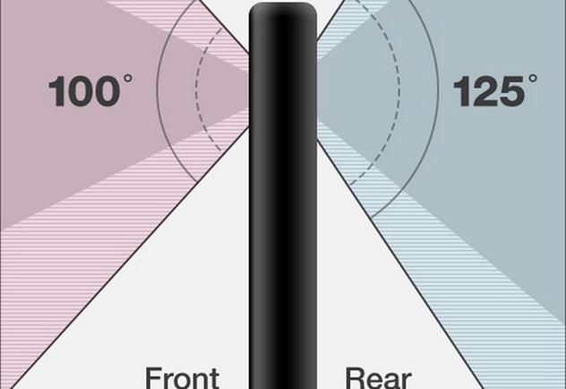 LG Bicara Soal Kemampuan Kamera LG G6