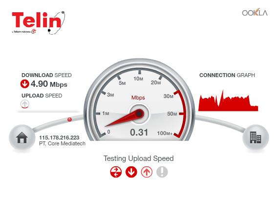 telin speedtest